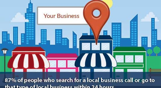 Local Seo Agency-BLCVA