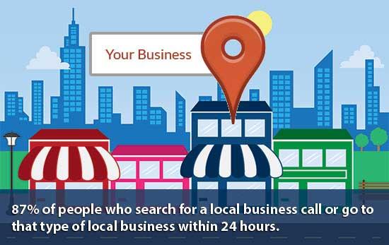 Local Seo Agency-BLCVA